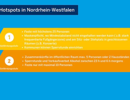 7-Tages-Inzidenzwert im Kreis Steinfurt liegt aktuell bei 38